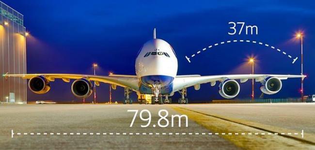 Spanwijdte A380 vleugels