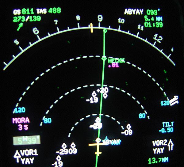 A340 groundspeed